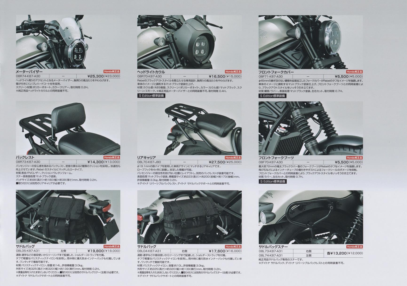 HONDA Rebel 250(2020年モデル) カスタマイズパーツカタログ